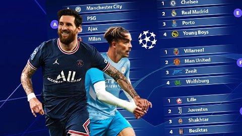 Lịch thi đấu Champions League 2021/22