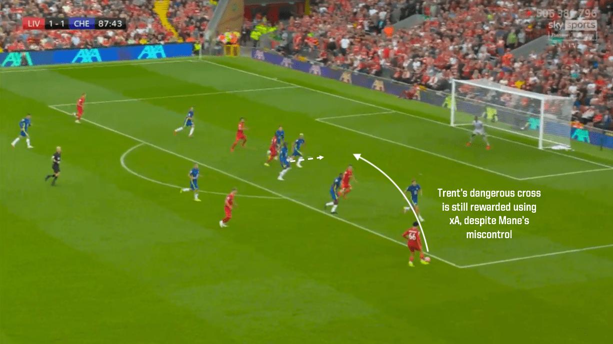 Tình huống TAA bấm bóng tạo ra cơ hội ghi bàn cho Mane nhưng không tận dụng được