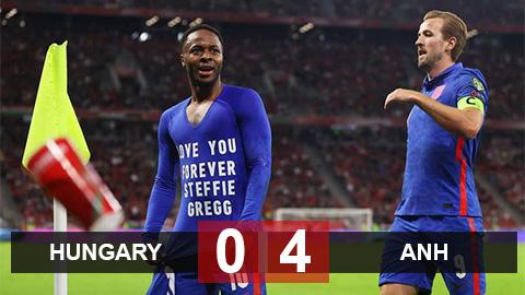 Kết quả Hungary 0-4 Anh: Sức mạnh Tam sư