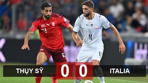 Kết quả Thụy Sỹ 0-0 Italia: Nhà vua châu Âu gây thất vọng