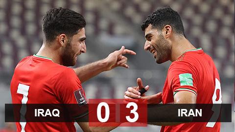 Kết quả Iraq 0-3 Iran: Iran giữ vững ngôi đầu bảng A - vòng loại thứ 3 World Cup 2022