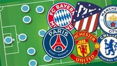 PSG, MU, Man City & các CLB có chiều sâu đội hình tốt nhất châu Âu