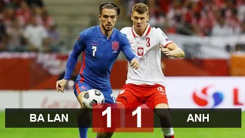 Kết quả Ba Lan 1-1 Anh: Trả giá đắt phút bù giờ