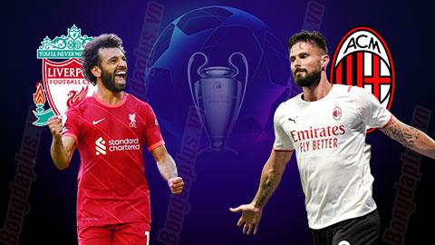Nhận định bóng đá Liverpool vs Milan, 02h00 ngày 16/9: Cuồng phong đỏ nghiền nát Milan