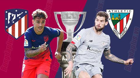 Nhận định bóng đá Atletico vs Bilbao, 21h15 ngày 18/9: Khó thuần 'Sư tử'