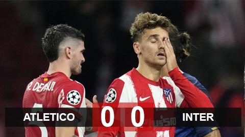 Kết quả Atletico 0-0 Porto: ĐKVĐ La Liga ra quân nhạt nhòa