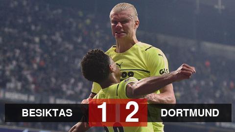 Kết quả Besiktas 1-2 Dortmund: Haaland nổ súng, Dortmund ra quân thắng lợi