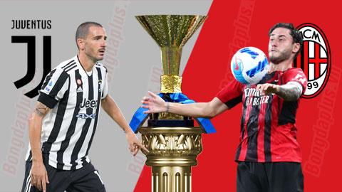 Nhận định bóng đá Juventus vs Milan, 01h45 ngày 20/9: Khuất phục vua sân khách