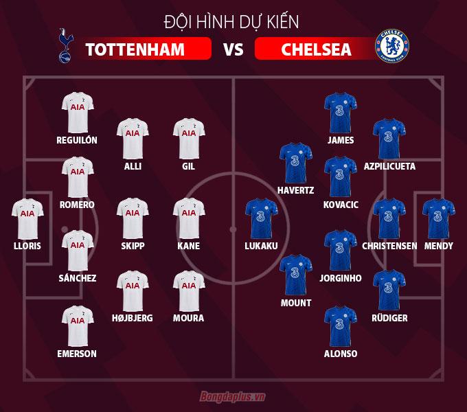 Đội hình dự kiến trận Tottenham vs Chelsea ở Ngoại hạng Anh 2021/22