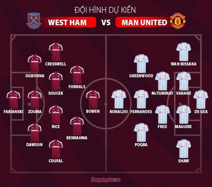 Đội hình dự kiến trận West Ham vs Man United