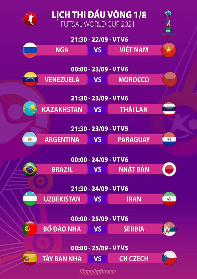 Lịch thi đấu vòng 1/8 Futsal World Cup 2021