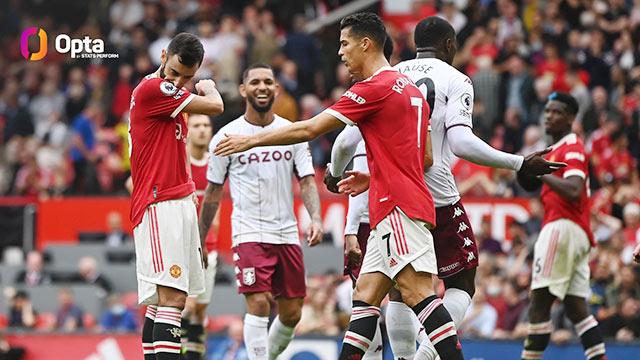 """Ronaldo không còn ở """"tuổi đôi mươi"""" để Man United có thể dựa dẫm như trước."""