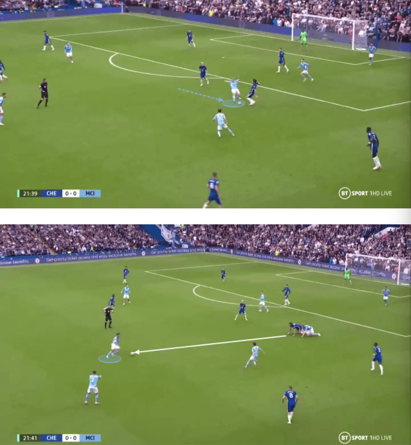 De Bruyne tăng tốc áp sát Jorginho, rồi sau đó là Alonso, giúp Rodri thu hồi được trái bóng
