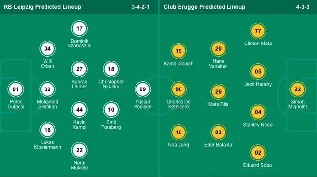 Đội hình dự kiến Leipzig vs Brugge