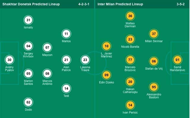 ĐỘI HÌNH DỰ KIẾNShakhtar vs Inter