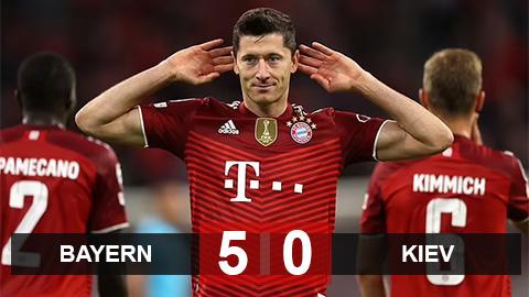 Kết quả Bayern 5-0 Dinamo Kiev: Sức mạnh kinh hoàng của Hùm xám