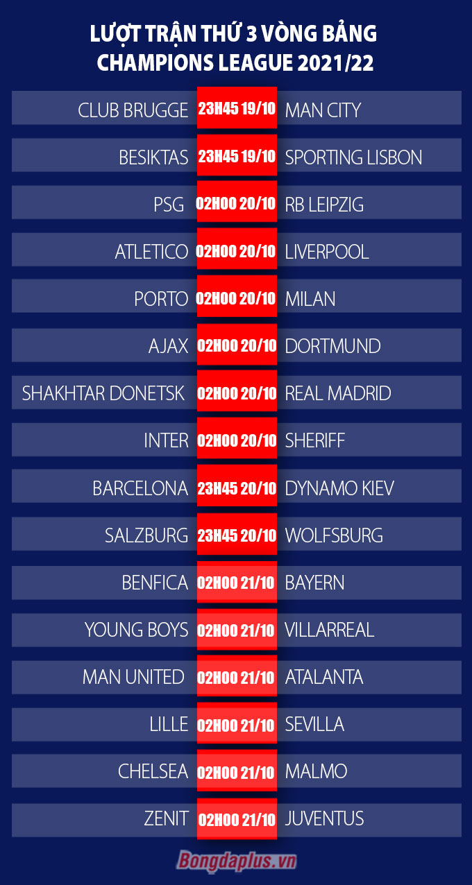 Lịch thi đấu lượt trận thứ 3 vòng bảng Champions League 2021/22