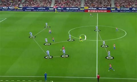6 cầu thủ Barca đã bị 3 cầu thủ Atletico phối hợp xé toang khung thành Ter Stegen