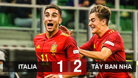 Kết quả Italia 1-2 Tây Ban Nha: ĐKVĐ EURO đứt mạch bất bại, phải đá trận tranh Hạng 3