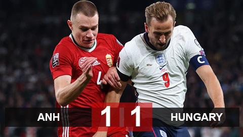 Kết quả Anh 1-1 Hungary: Tam sư chia điểm đáng tiếc trên sân nhà
