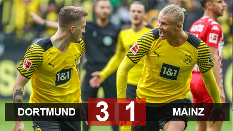Kết quả Dortmund 3-1 Mainz: Dortmund tạm chiếm ngôi đầu