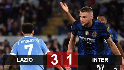 Kết quả Lazio 3-1 Inter: Đương kim vô địch thua ngược