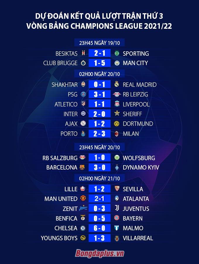 Dự đoán loạt trận thứ 3 vòng bảng Champions League: Man United sẽ có 3 điểm trước Atalanta