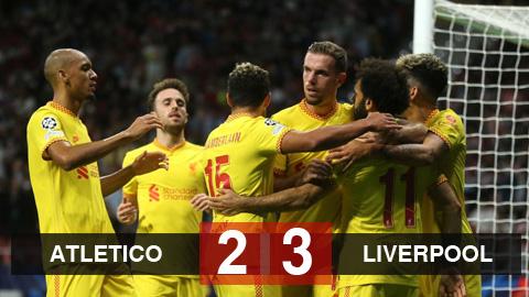 Atletico 2-3 Liverpool: Salah lập cú đúp, Liverpool giành 3 điểm kịch tính