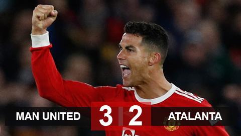 Man United 3-2 Atalanta: Ronaldo giúp MU ngược dòng thần kỳ