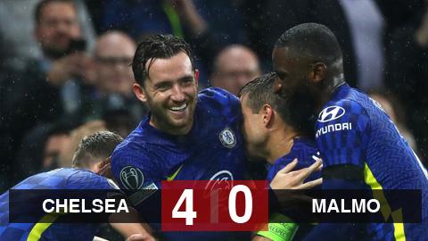 Chelsea 4-0 Malmo: Thắng to nhưng kém vui