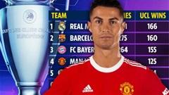 Ronaldo có nhiều trận thắng tại Champions League hơn cả Juventus lẫn Chelsea